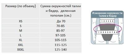 таблица размеров поясничного корсета по усредненному объему